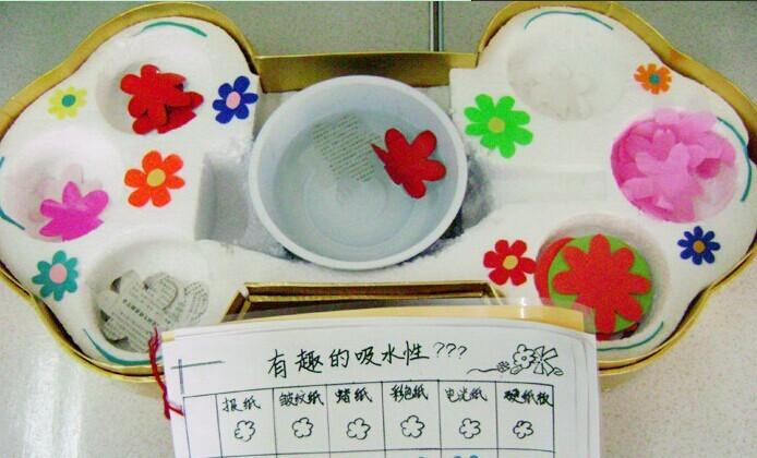 16 玩具名称:有趣的吸水性 适宜班级:大班 玩具功能:幼儿通过操作观察各种不同质地的纸在水中的不同状态,了解不同的纸具有不同的吸水性,如吸水的速度不同,吸水量不同等。 制作材料及方法:选取适宜大小的盒子、塑料碗,为幼儿准备各种同质地的纸。如:报纸、皱纹纸、电光纸、硬纸板、手工纸、蜡纸等,剪成花朵形状备用。 玩具玩法:在碗中盛水,让幼儿将各种纸放在水面上,观察纸的不同的变化,从而了解各种纸的吸水性是不同的。 我们致力于保护作者版权,内容来源网络,因无法核实出处,如涉及侵权,请联系我们删除! 智慧园长 智