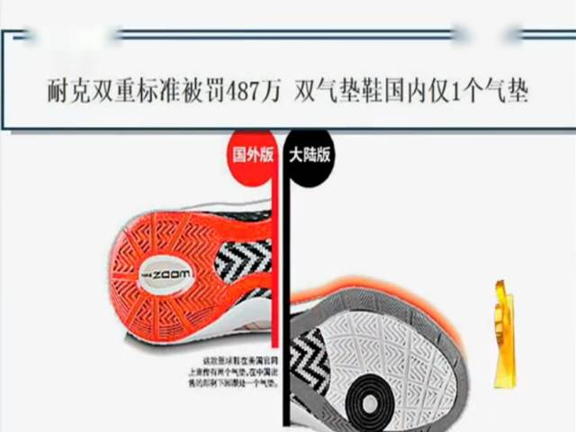 """耐克的标识,看上去像是一个""""对号"""".-Nike遭央视踢爆,没有air跪"""