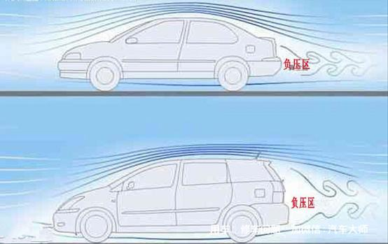 """三厢车在空气动力学上拥有先天的""""优势"""""""