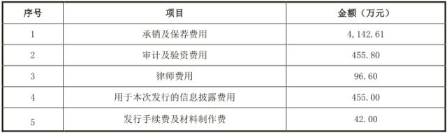 民族日化品牌13年来首例IPO!重战资本市场的拉芳如何抢生意?