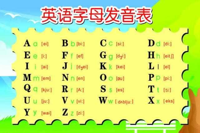 零基础英语_从26个英语字母发音开始