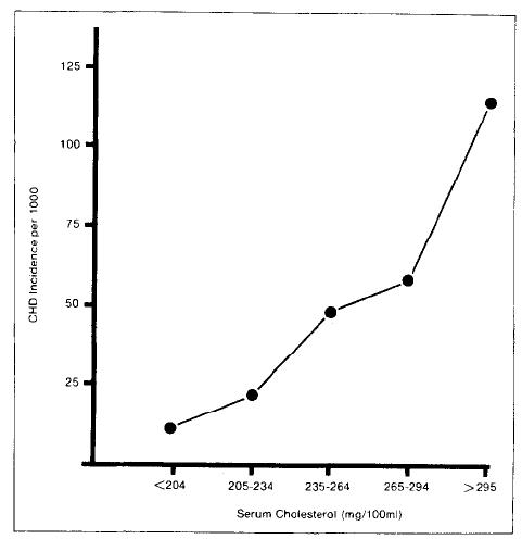 PCSK9:极靠谱的降脂靶点,不靠谱的支付价格 - zliming2004 - zliming2004的博客