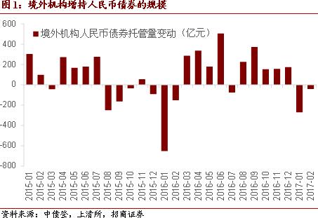 2月份宏观经济_1~2月份宏观经济数据分析:生产回升,需求回落