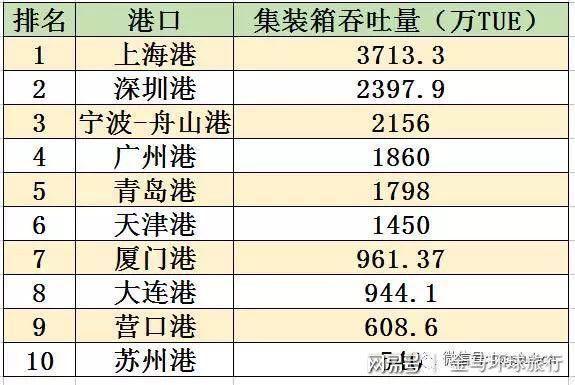 站前区gdp_辽宁省GDP数据排名,大连遥遥领先,沈阳人均数值仅第3名