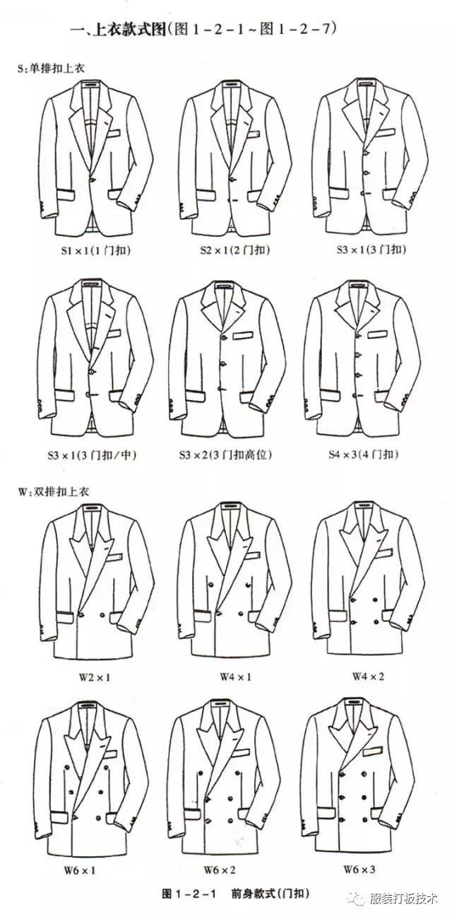 服装打板教程之男女西服款式结构图一览表图片