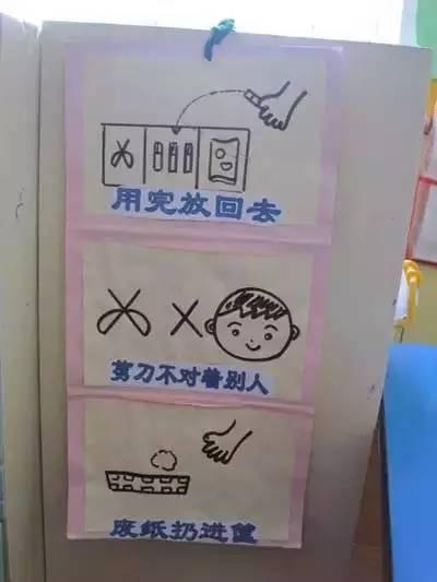 台 幼儿园活动区进区规则环境布置图 值得幼师们收藏图片