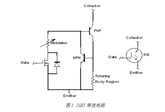 MOSFET和IGBT内部结构不同,决定了其应用领域的不同.