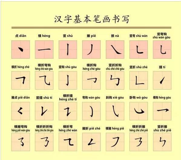 """汉字笔顺规范:1—6年级学生笔画练习好""""模板""""图片"""