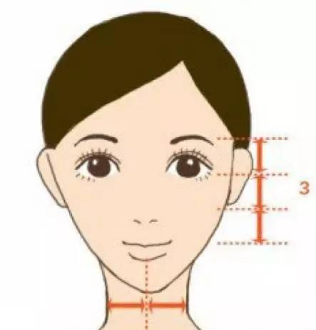 你的女生适合到底剪刘海?大多数女生都剪带蝴蝶结图片卡通脸型图片