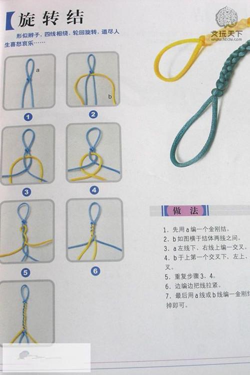 15种文玩迷经常用到的结绳方法分步图解