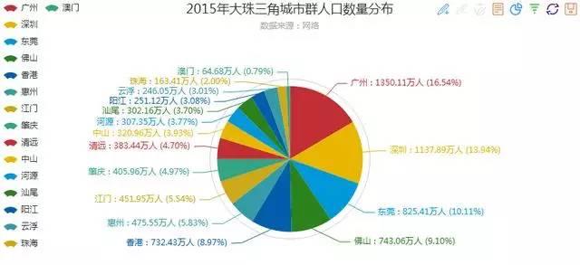 香港gdp 排名_31省份gdp出炉 中国31省份上半年gdp出炉 总量超全国逾3万亿