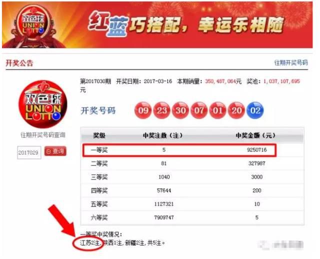 3月16日, 中国福利彩票双色球 进行了2017年的第30期开奖, 当期的