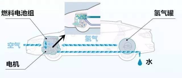 以水为原理的车_以水为主题的画