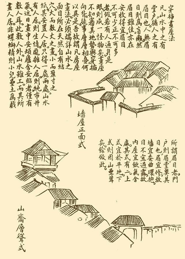 国画教程:亭台楼阁的绘画技法 - 闲云野鹤  - 闲云野鹤 博客