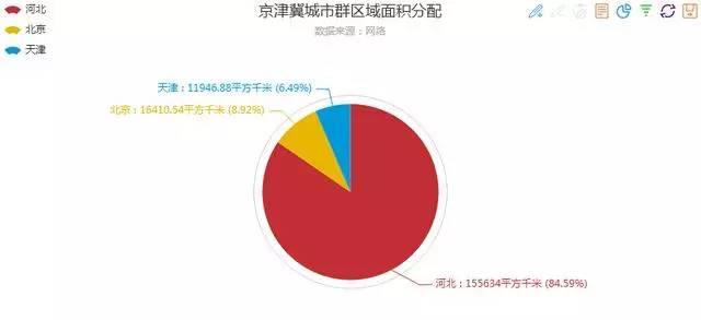 北京GDP有多少是天津的_2013年gdp排名