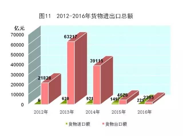 黔东南gdp_速看 2018贵州各市州GDP总量出炉,增速第一竟然是.......