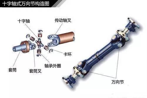 发动机传动系统结构原理详解