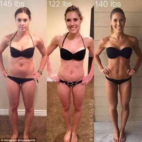 运动减肥瓶颈期怎么突破图片