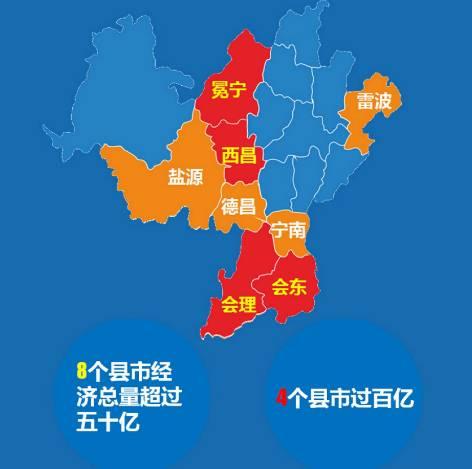 会东经济总量_会东老君峰风景区图片