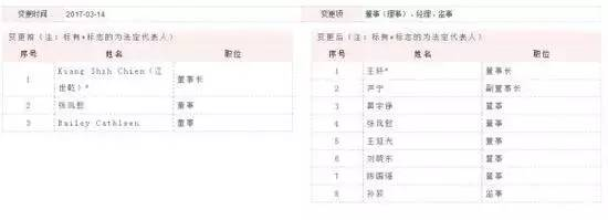 日上董事长_日上集团2020年净利下滑4.7%:国内市场增长97%董事长吴子文薪酬...