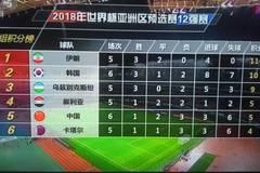 中国国足赢了!打败韩国