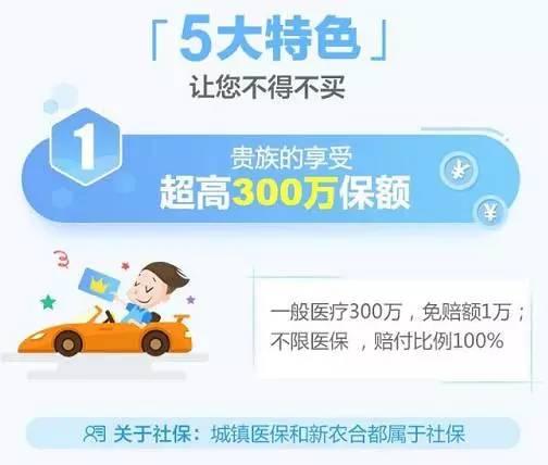 网红『尊享e生』震惊保险业:保额高达600万,最
