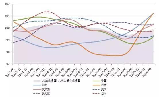 宏观经济总量失衡的表现有哪些_苏联经济严重失衡图片