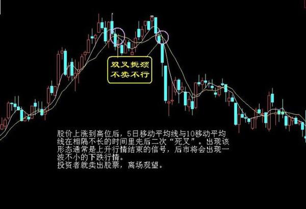 20年操盘手透露股票卖出技巧,股价威力无穷!