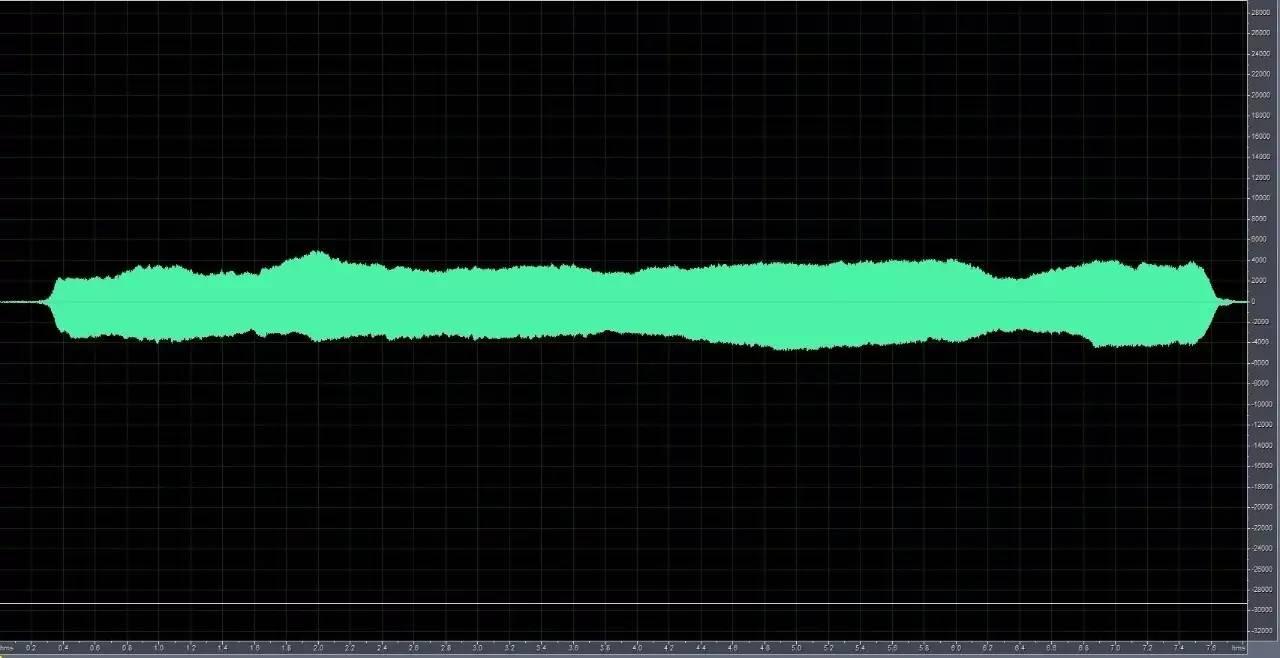 图表一:G调箫滑音e1~g1频谱图组   1.波形图