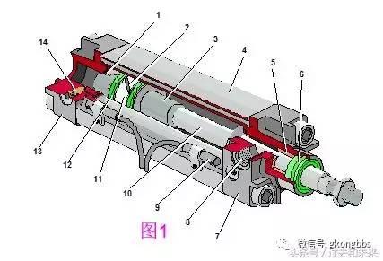 工业机器人常用的气缸内部结构是怎样的?