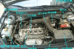 气缸活塞行程▼压阻式传感器测量液位的工作原理▼图片