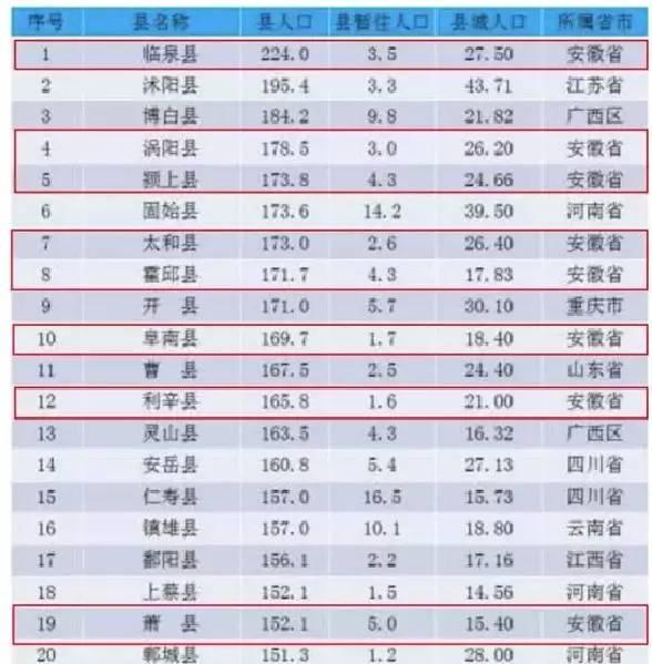 安徽临泉2021年gdp是多少_太马永久参赛号名单出炉
