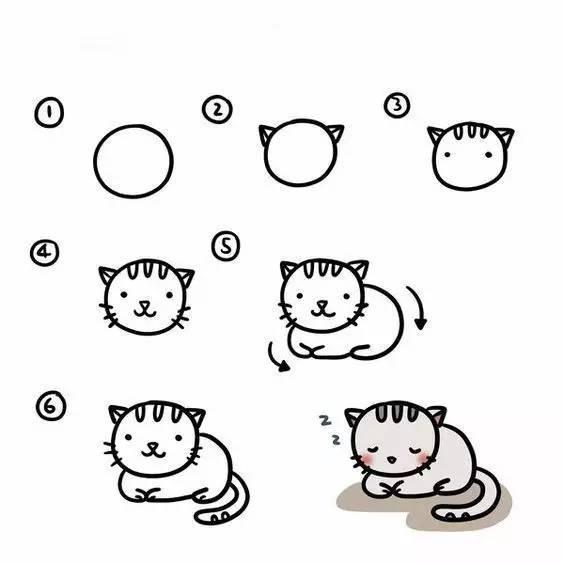 儿童简笔画:喵星人怎么来到地球?几笔画出猫猫!图片
