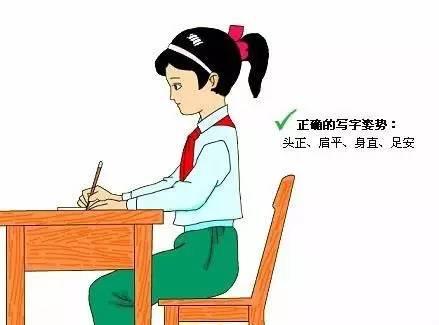 、要养成端正的写字姿势-你家孩子是这样写字的吗