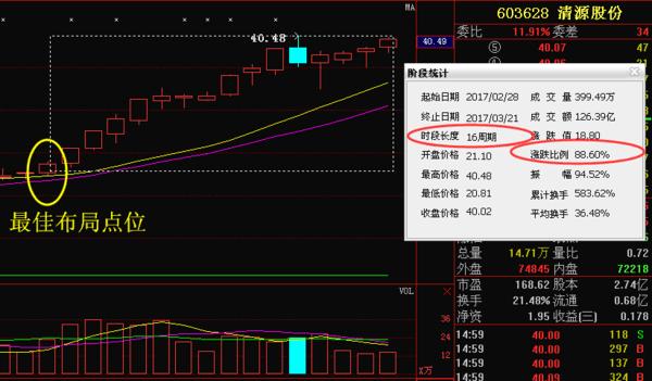 山推股份000680市场前景利好,后市将稳步拉升