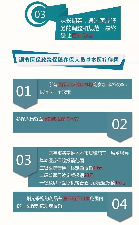 驻京军队医院参加北京医改,官兵和老干部免费