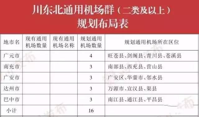 巴中各县2020gdp_2020年度台州各县市区GDP排名揭晓,临海排在