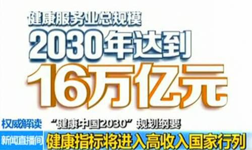 搜狐公众平台 半草堂红薏米茶祛湿茶,紧随16万亿大健康产业
