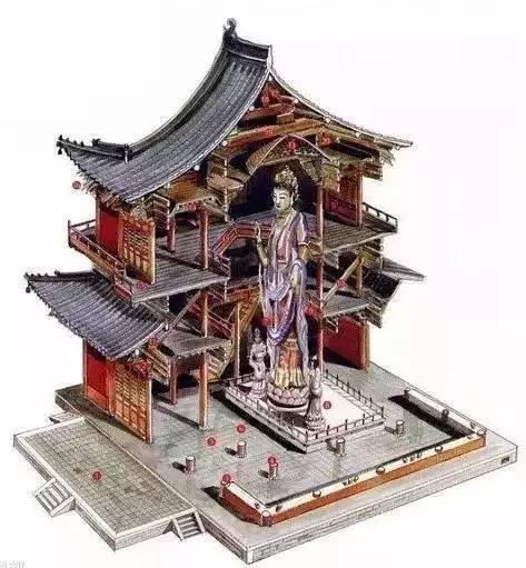 中国古建筑设计手绘稿,就是这么屌!图片