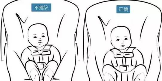 同理,宝宝坐的安全座椅设计也要考虑到这一点哦!