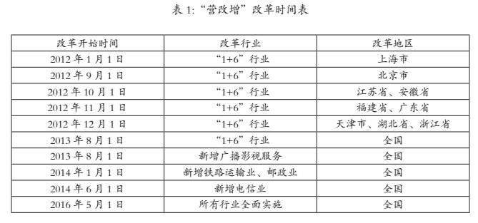 政府性基金收入可用于_淮南市人民政府关于招商引资政策的指导意见