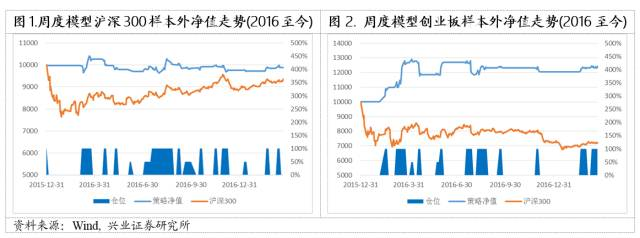 市场震荡反弹,短期市场仍有机会【兴财富第56期任瞳】