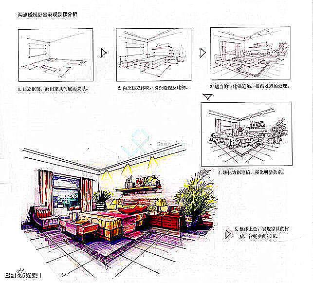 【室内设计】手绘中透视的原理,应用及其练习方法