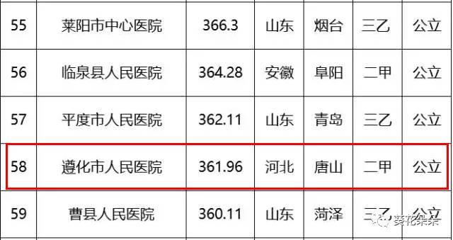 知名美容院排行榜_中国美容院十大品牌排行榜