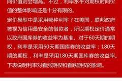 【商品期权微讲堂】影响权利金变动的因素:无