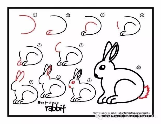 儿童怎样画简易国徽-小小青蛙   小鱼儿   愤怒的小鸟   优雅的猫咪   小兔子乖乖