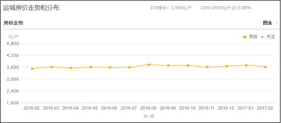 太原人均收入_太原富士康收入证明