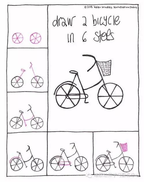 简笔画就是简 这样开启孩子的艺术道路