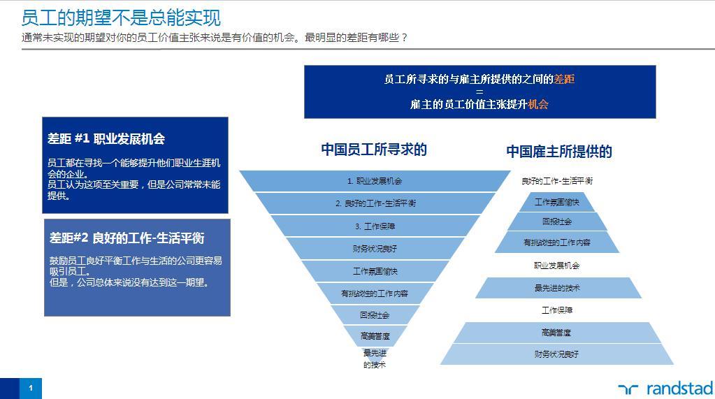 第五届中国任仕达奖即将在深揭晓