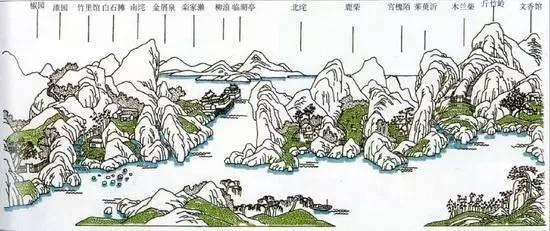 """古代第一情趣""""辋川别业""""里的别样雅致v情趣古代有别墅服图片"""